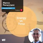 Power Tool: Energy vs. Time