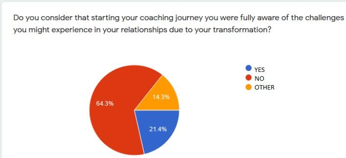 Patrycja Sałacińska-Kone_Coaching_Research_Paper