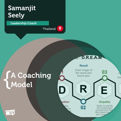 DREAM Leadership Coaching Model Samanjit Seely