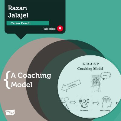 GRASP Career Coaching Model Razan Jalajel