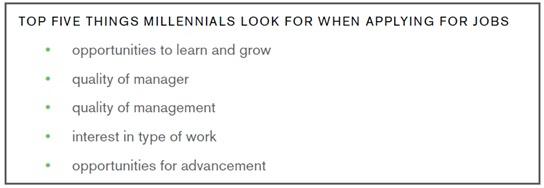 Coaching Millennials Chia-Hsin Chen_Coaching_Research_Paper