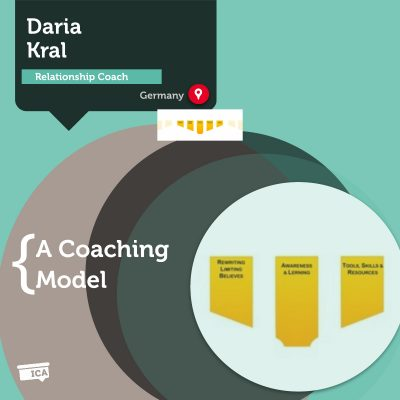 Bridge To Connection Life Coaching Model Daria Kral Life Coaching Model Daria Kral