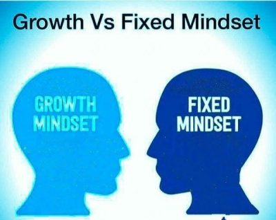 Fixed Mindset vs. Growth Mindset Ritu Mehrotra Coaching_Tool