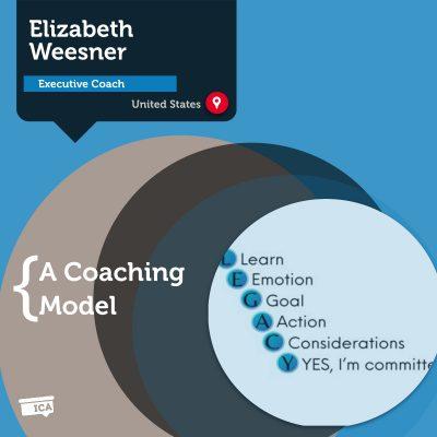 Legacy Executive Coaching Model Elizabeth Weesner