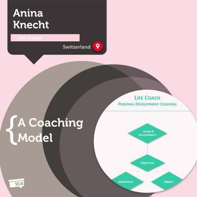 Growth Life Coaching Model Anina Knecht