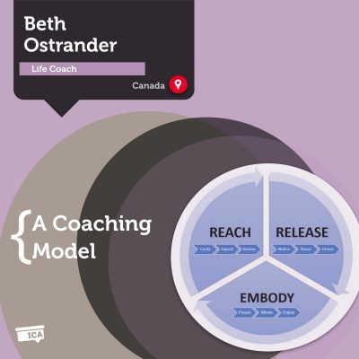 Life Coaching Model Beth Ostrander