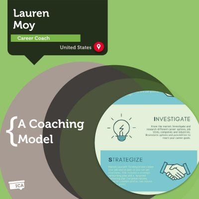 Career Coach Career Coaching Model Lauren Moy