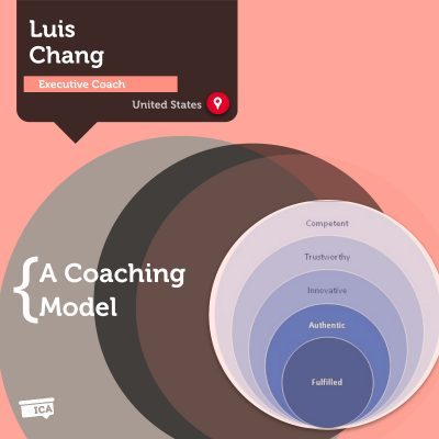Satisfactory Life Executive Coaching Model Luis Chang